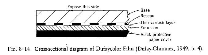 A Colour Box (1935) | Timeline of Historical Film Colors
