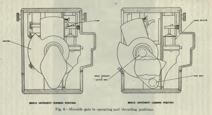 Coote_British Tricolour _ Dufaychrome_1948-3