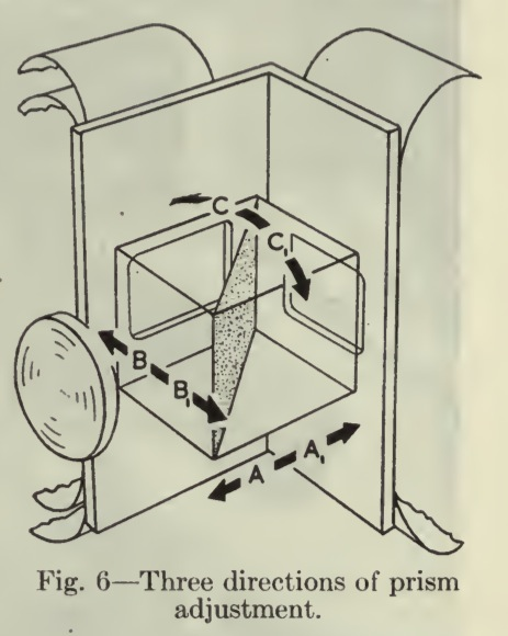 Coote_British Tricolour _ Dufaychrome_1948-5