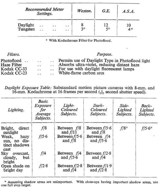 Cornwell-Clyne_Kodachrome reversal_1951-11