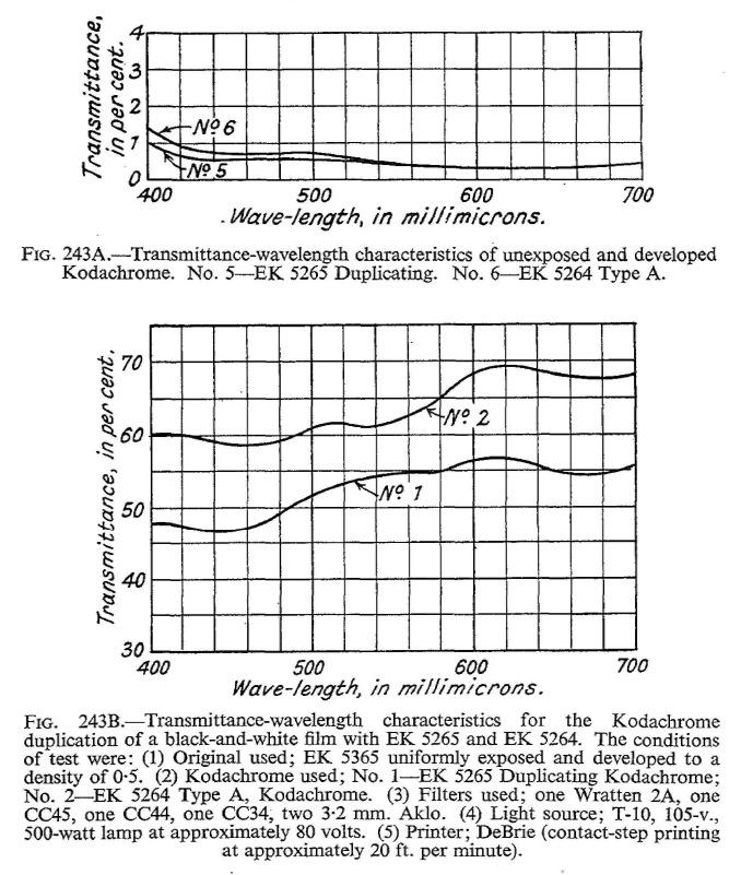 Cornwell-Clyne_Kodachrome reversal_1951-15