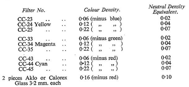Cornwell-Clyne_Kodachrome reversal_1951-20