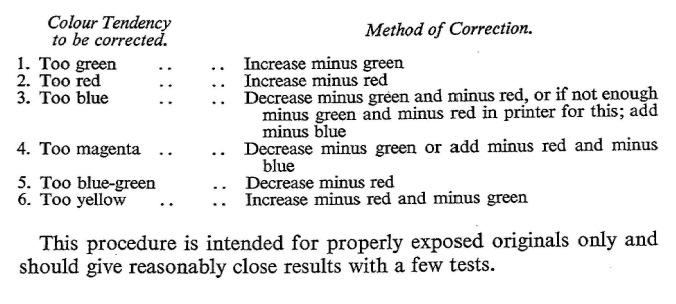 Cornwell-Clyne_Kodachrome reversal_1951-21