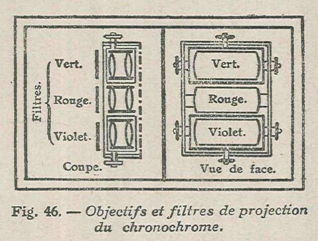 Coustet_Gaumont Chronochrome_1921-3