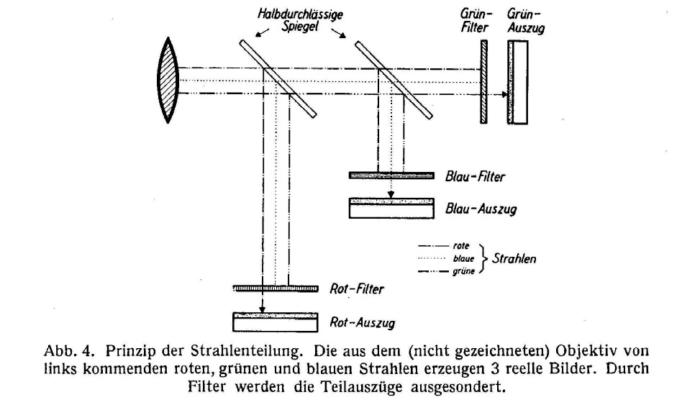 EggertHeymer_AgfacolorLenticular_1937-1