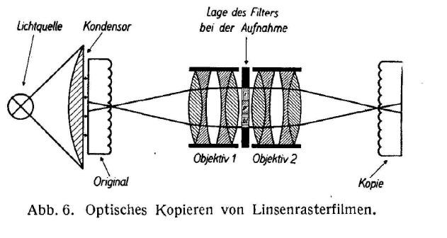EggertHeymer_KodacolorKeller-Dorian_1937-2