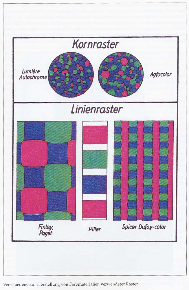 Finger_AgfacolorScreenPlate_1998-2