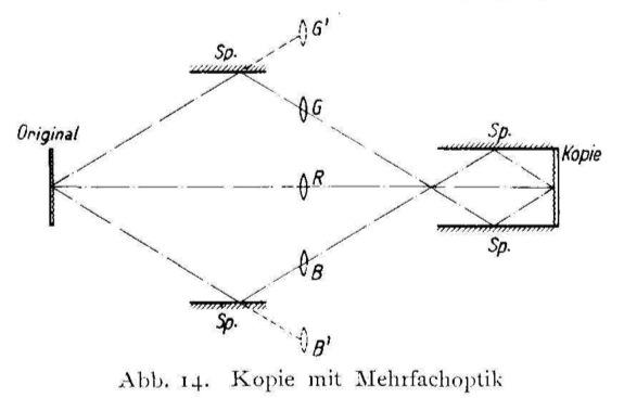 Gretener_dt._Berthon-Siemes_1937_14
