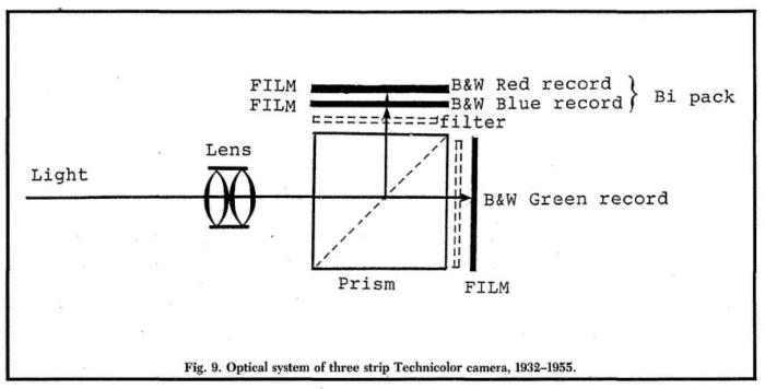 Haines_Technicolor_1993-2