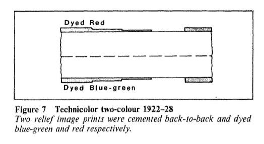 Happé_Technicolor_II_1984-2