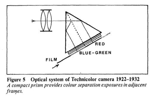 Happé_Technicolor_II_1984