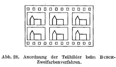 Heymer_Busch Process_1943-1