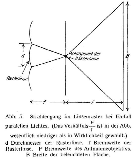 Heymer_Kodacolor_1931_5