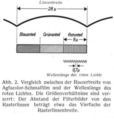 Arnold  Weichenantrieb links   optisch etwas weniger gut  2 Stück