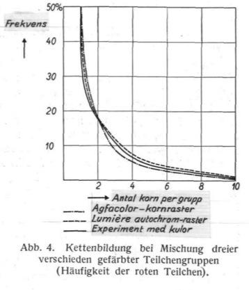 Heymer_Kodacolor_1933_4