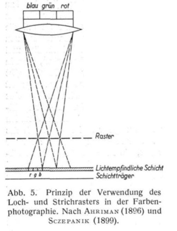 Heymer_Kodacolor_1933_5