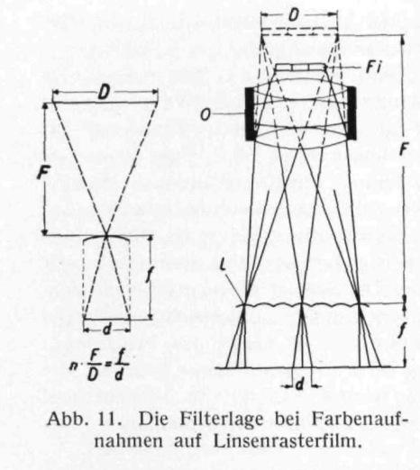 Heymer_Kodacolor_1935_11