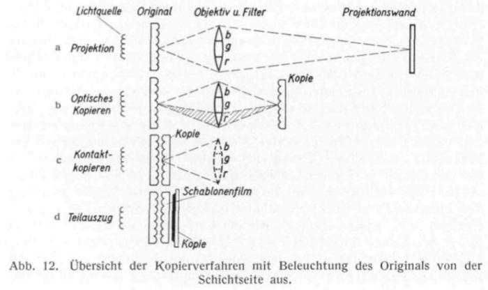 Heymer_Kodacolor_1935_12