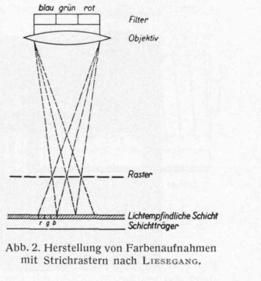 Heymer_Kodacolor_1935_2