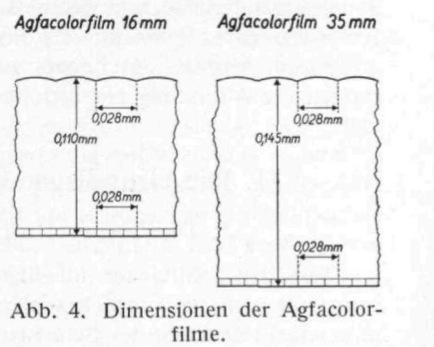 Heymer_Kodacolor_1935_4