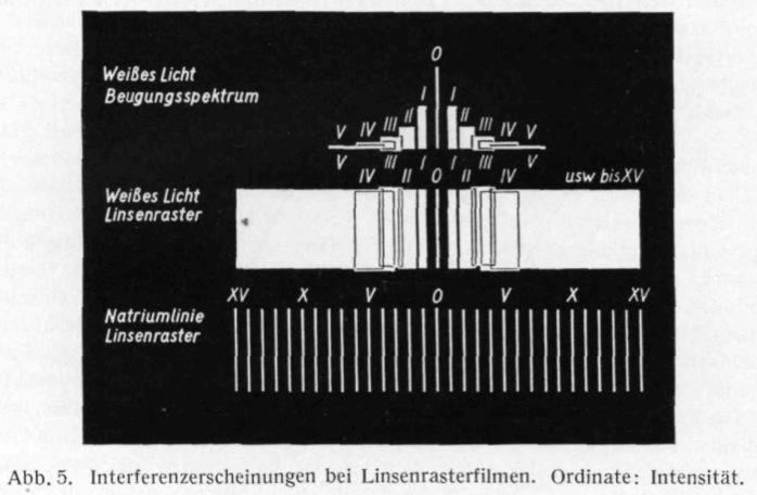 Heymer_Kodacolor_1935_5