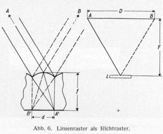 Heymer_Kodacolor_1935_6