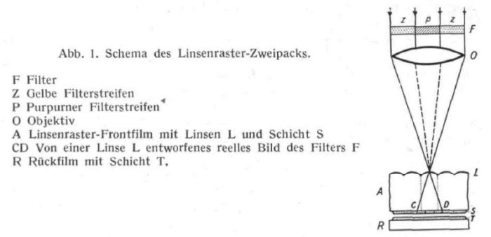 Heymer_Pantachrom_1939-1