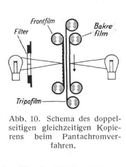 Heymer_Pantachrom_1939-11