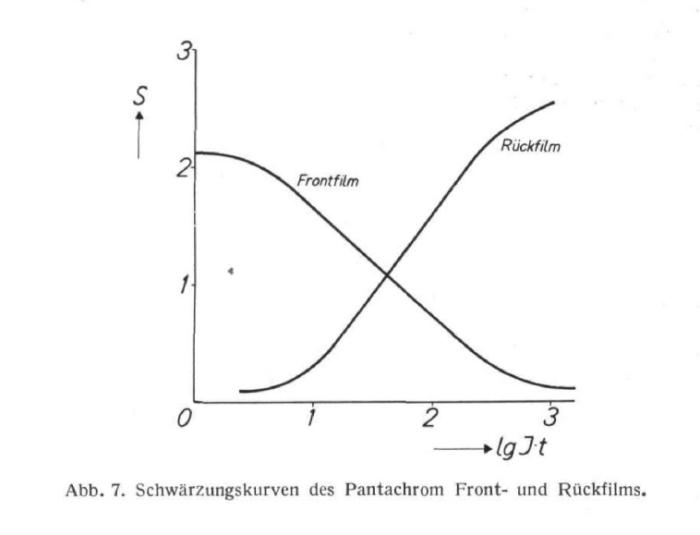 Heymer_Pantachrom_1939-7