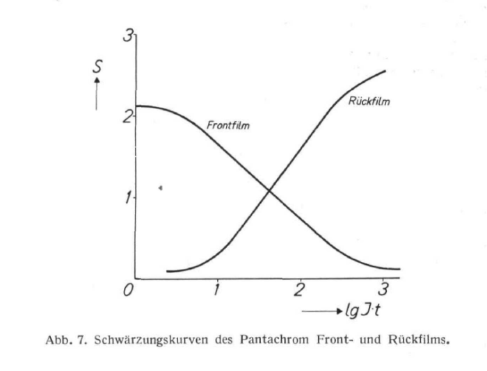 konzentration psychologie definition