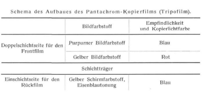 Heymer_Pantachrom_1939-9