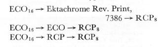 KeeneClifford_EastmancolorEktachromeKodachromeII_1962-3