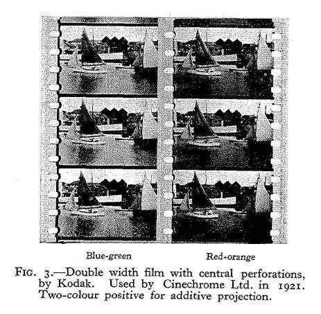 Klein_Cinechrome_1940