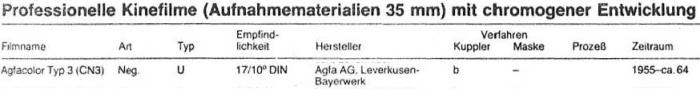 Koshofer_Negative type 3_1988-1