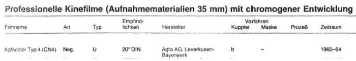 Koshofer_Negative type 4 (CN4)_1988-1