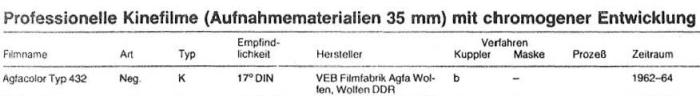 Koshofer_Negative type 432_1988-1