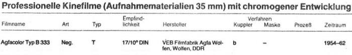 Koshofer_Negative type B 333_1988