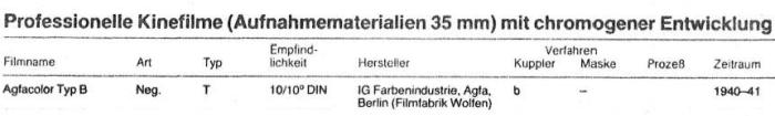 Koshofer_Negative type B_1988