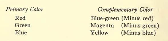 Mannes Godowsky_Kodachrome Reversal_1935