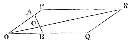 Maxwell_ColorTheory_1860_Fig0