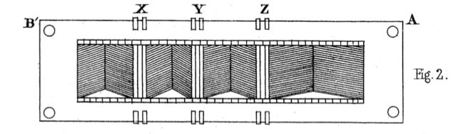 Maxwell_ColorTheory_1860_Fig2