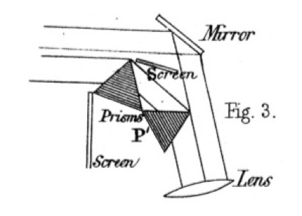 Maxwell_ColorTheory_1860_Fig3