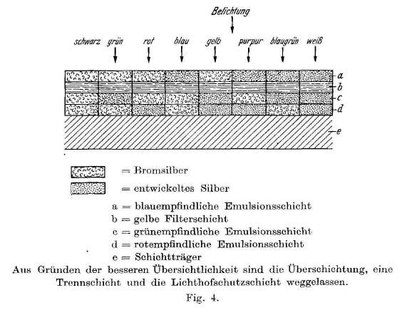 Meyer_Agfacolor Neu_1940-4