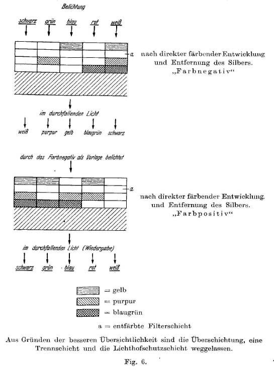 Meyer_Agfacolor Neu_1940-6