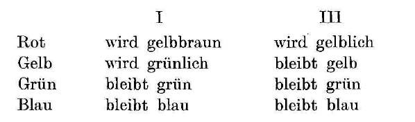 Meyer_Agfacolor Neu_1940-9