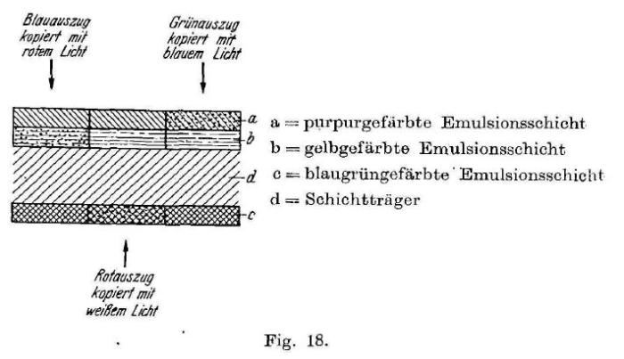 Meyer_Gasparcolor_1940-1