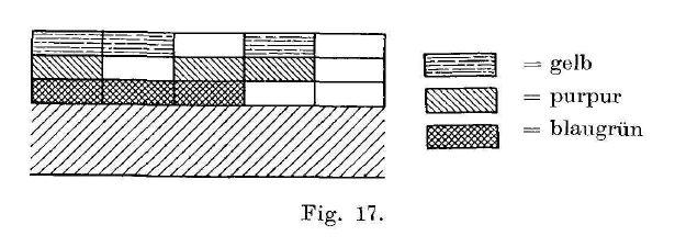 Meyer_Kodachrome reversal_1940-6