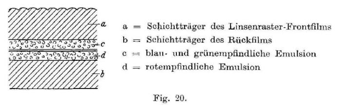 Meyer_Pantachrom_1940-1