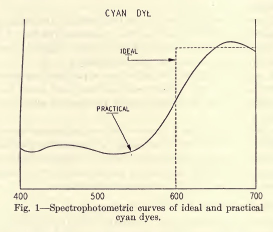 Miller_Kodachrome_1949-1