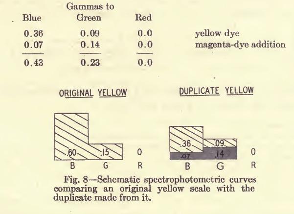 Miller_Kodachrome_1949-10